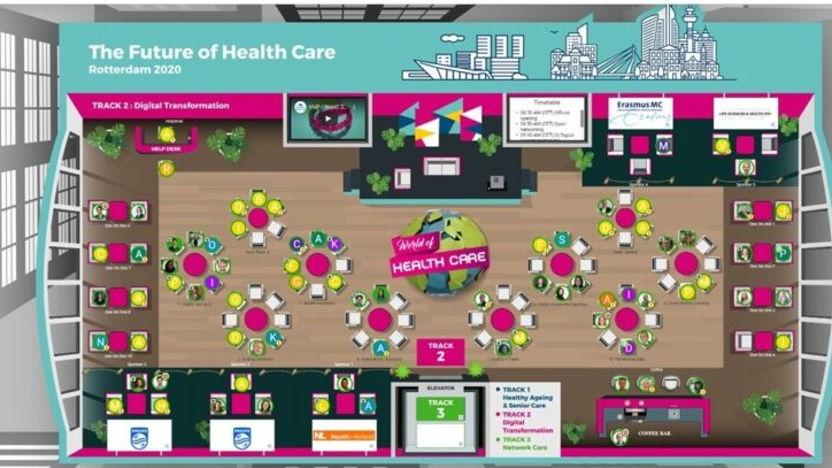 World of Health Care 2021